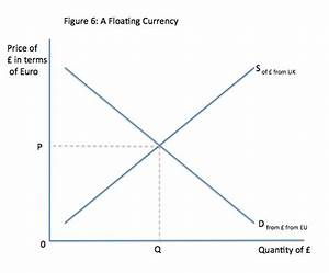 Diagrams  International Economics