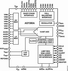 Ad7280a Datasheet And Product Info