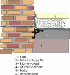 Bodenplatte Aufbau Ohne Keller : feuchte bodenplatte bodenplatte platte trockenestrich ~ Yasmunasinghe.com Haus und Dekorationen