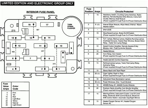 94 Thunderbird Fuse Diagram by Delorean Schematics Wiring Diagram Database