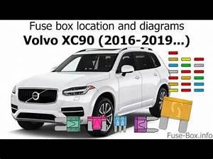 Fuse Box In Volvo Xc90 : fuse box location and diagrams volvo xc90 2016 2019 ~ A.2002-acura-tl-radio.info Haus und Dekorationen