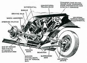 The Sensational New 1947 Kaiser Front
