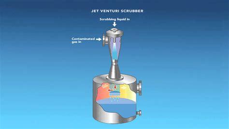 Jet Venturi Scrubber