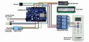 Design Hardware And Wiring Of System Control