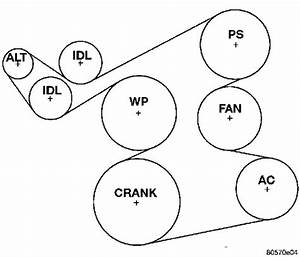 Wiring Diagram  2006 Jeep Wrangler Serpentine Belt Diagram