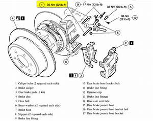 Where Are The Caliper Bolts On The Rear Brakes On A 2004