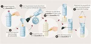 Fabriquer Un Piege A Guepes : comment faire piege frelon asiatique ~ Melissatoandfro.com Idées de Décoration