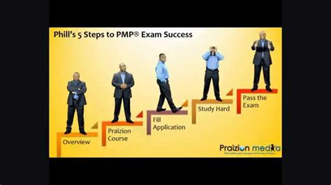 pmp certified  steps youtube