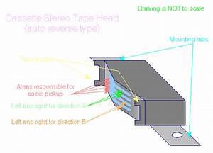 Cassette Tape Head