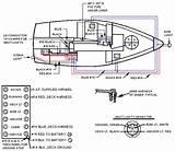 1972 Catalina 22 Wiring Diagram