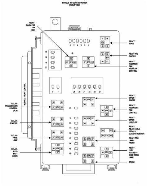 Dodge Charger Fuse Panel Diagram