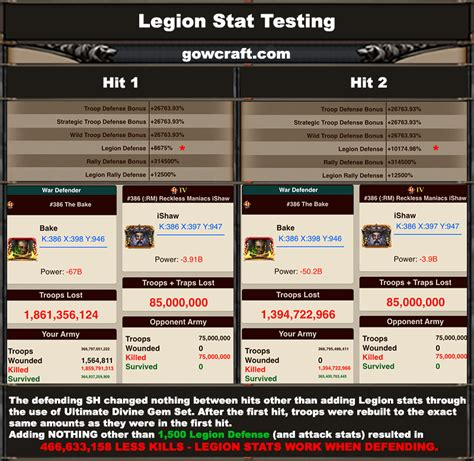legion defense banner guides divine testing feature war gowcraft gem include done updated