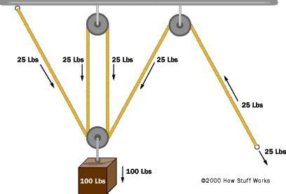 Boat Hoist Definition by Electric Winch Based Moving Platform