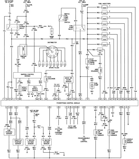 rod fuse box get free image about wiring diagram