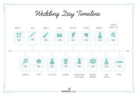wedding day timeline  printable guide confetticouk