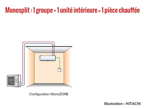 climatisation r 233 versible climatisation daikin montpellier climacontrol climatisation