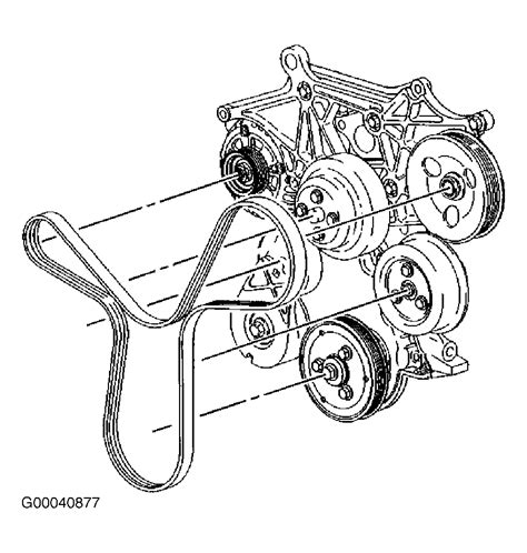 Buick Park Avenue Serpentine Belt Routing Timing
