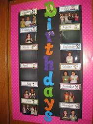 Best Birthday Bulletin Board