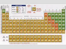 search results for elementos qumicos de la tabla peridica - La Tabla Periodica Moderna Pdf