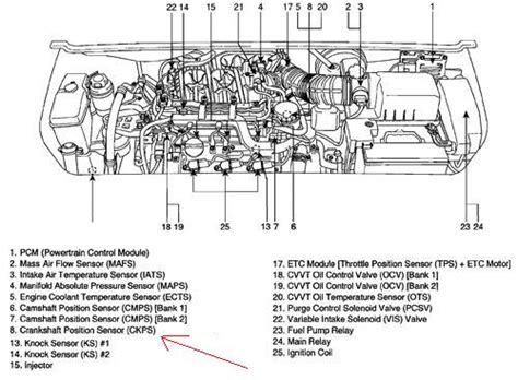2003 Knock Sensor Wiring Diagram by 2003 Kia Sorento Crankshaft Position Sensor