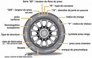 Taille Des Pneus : taille de pneus ~ Medecine-chirurgie-esthetiques.com Avis de Voitures