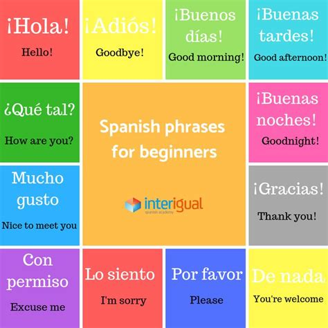 Spanish phrases for beginners   Spanish language learning ...