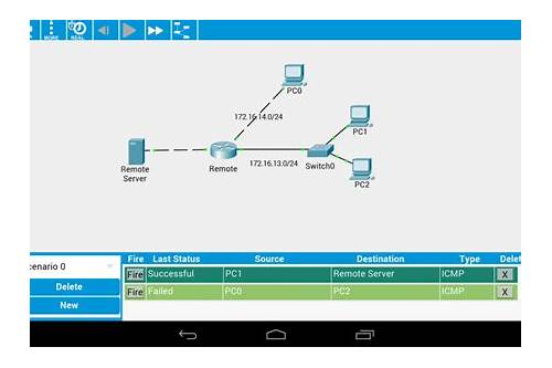 free cisco packet tracer
