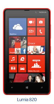the nokia lumia range which is best for which purpose