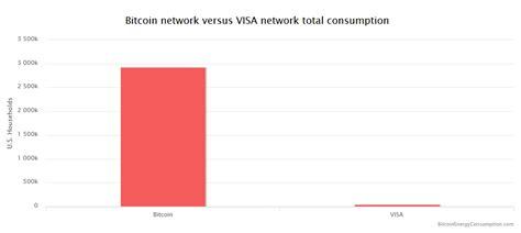On the other hand, proof. Bitcoin tranzakciók biztonságát biztosító proof of work algoritmus ára