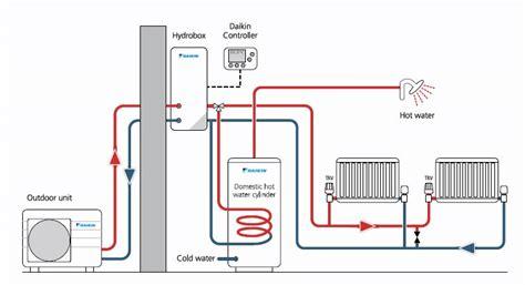 Air Water Heat Pump Renewable Energy Heating