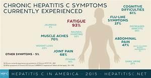 Hepatitis C in ... Hepatitis C Symptoms