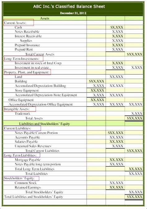 classified balance sheet template excel
