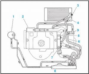 Circuit De Refroidissement Moteur : revue technique automobile citro n c3 refroidissement caracteristiques moteurs essence ~ Gottalentnigeria.com Avis de Voitures