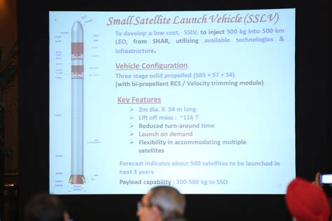 Indian Space Program: News & Discussions | Strategic Front Forum