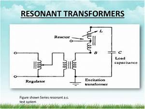 Generating Of High Alternating Voltage