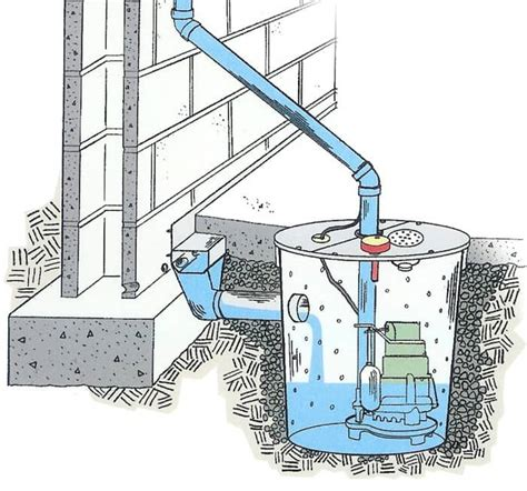 ottawa sump pump experts john  plumber