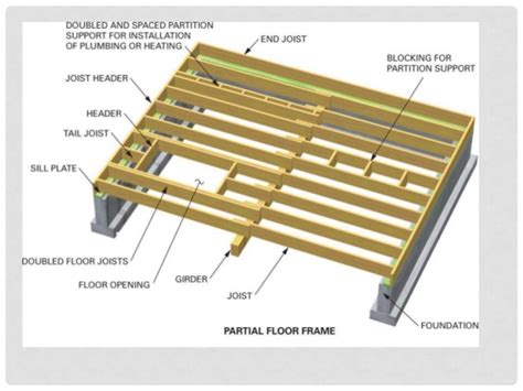 beam and joist calculations woodworking talk built up wood beams