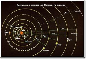Solar System Planets In Order Of Distance From Sun (page 4 ...