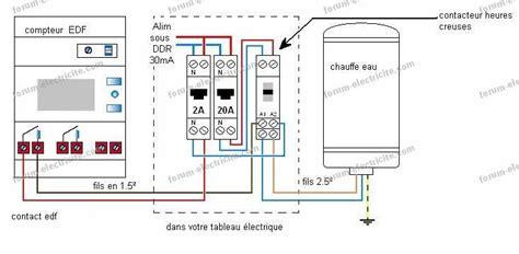 forum electricite fonctionnement merlin gerin multi ct