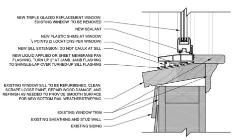 Window Sill Section by Window Casing Details Search Construction