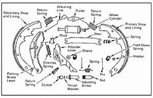 Various Drum Brake Parts