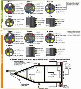 Trailer Hitch Wiring Diagram 7 Pin  U2013 Car Wiring Diagram