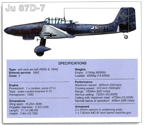 485 Best Images About German Aircraft Colour Profiles Ww2