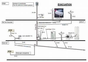 Evacuation Eaux Usees Maison Individuelle : evacuation eaux usees maison individuelle ventana blog ~ Dailycaller-alerts.com Idées de Décoration
