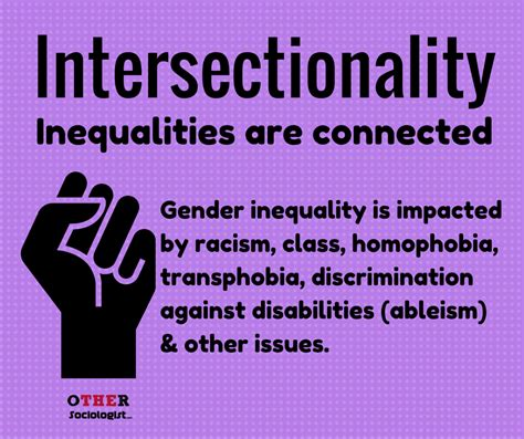 Transgender Women's Experiences Of Gender Inequality At