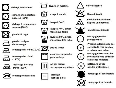 les 25 meilleures id 233 es de la cat 233 gorie symbole lavage linge sur symbole linge