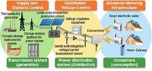 1 Smart Grid  Mitsubishi Electric 2013