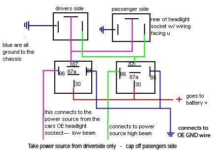 toyota yaris headlight bulb headlight wiring diagram toyota headlight automotive wiring diagram