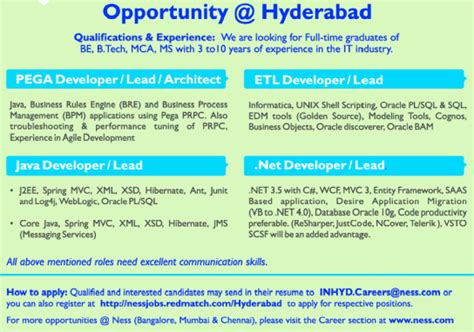 Pega Lead Business Architect Resume by Aug 10 2011 Openings