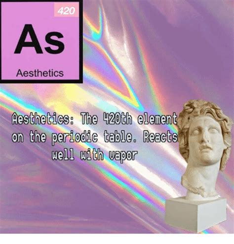 Aesthetic Memes - 420 as aesthetics aesthetics the l20th element on the periodic table reacts well with uapor